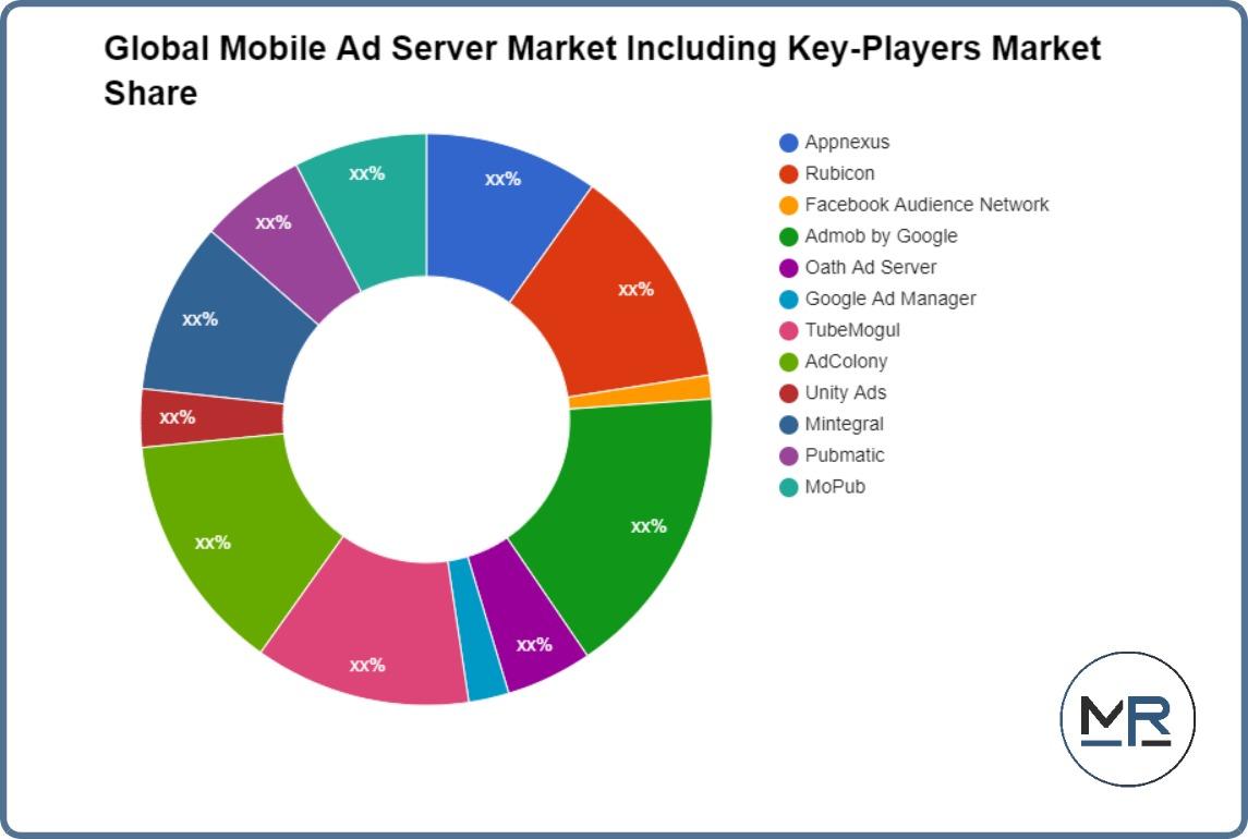 Global Medical Malpractice Insurance Market