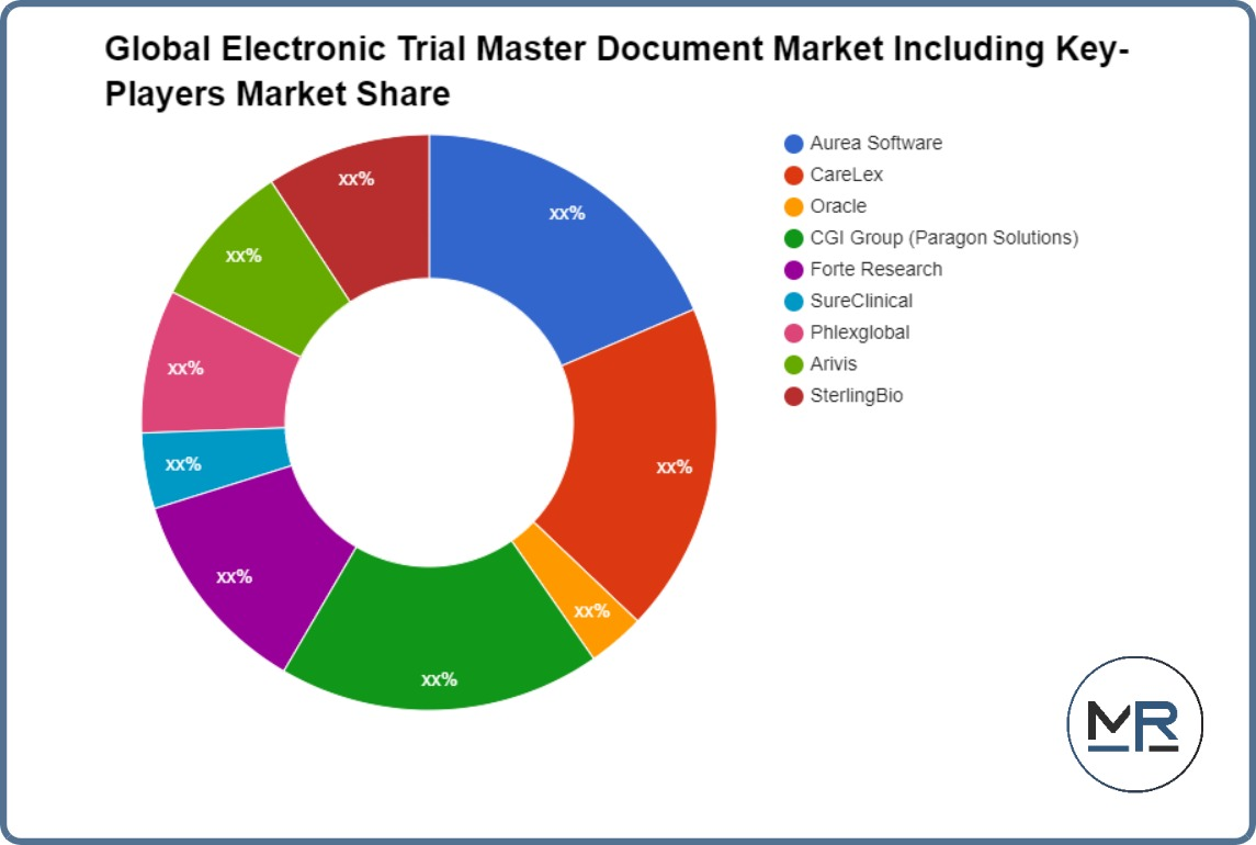 Global Artificial Intelligence for Edge Devices Market